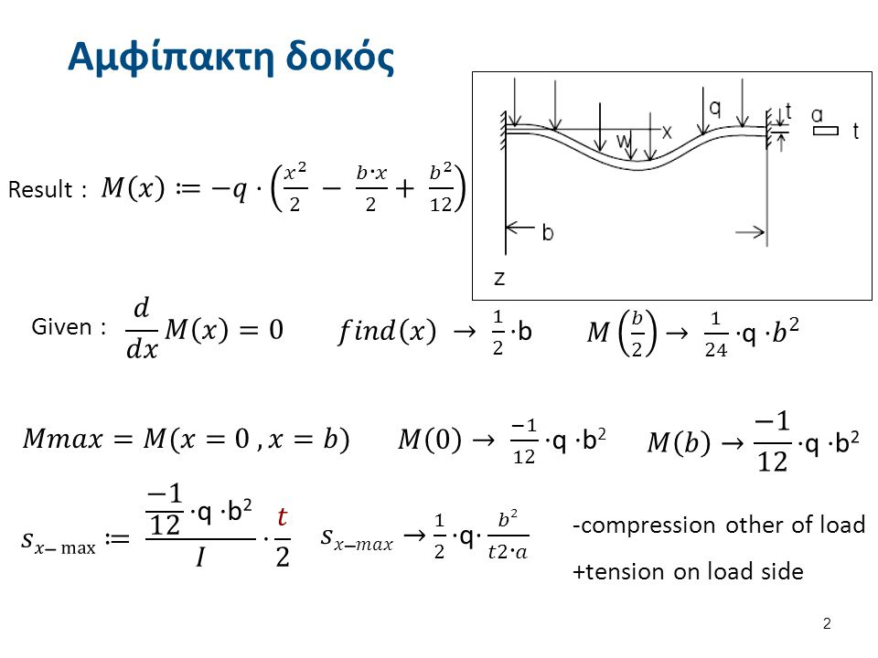 Αμφίπακτη δοκός Result : Given : -compression other of load +tension on load side 2