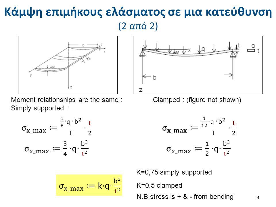 Κάμψη ελάσματος (1 από 2) 5 Assumptions: plane cross section remains plane Small deflections w max <3/4 t Stress < yield