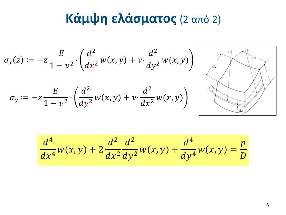 Κάμψη ορθογωνικού ελάσματος λόγω κάθετου ομοιόμορφα κατανεμημένου φορτίου (1 από 2) Μέγιστη παραμόρφωση a το μήκος της μεγαλύτερης πλευράς και b το μήκος της μικρότερης 7