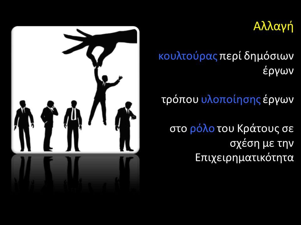 Αλλαγή κουλτούρας περί δημόσιων έργων τρόπου υλοποίησης έργων στο ρόλο του Κράτους σε σχέση με την Επιχειρηματικότητα