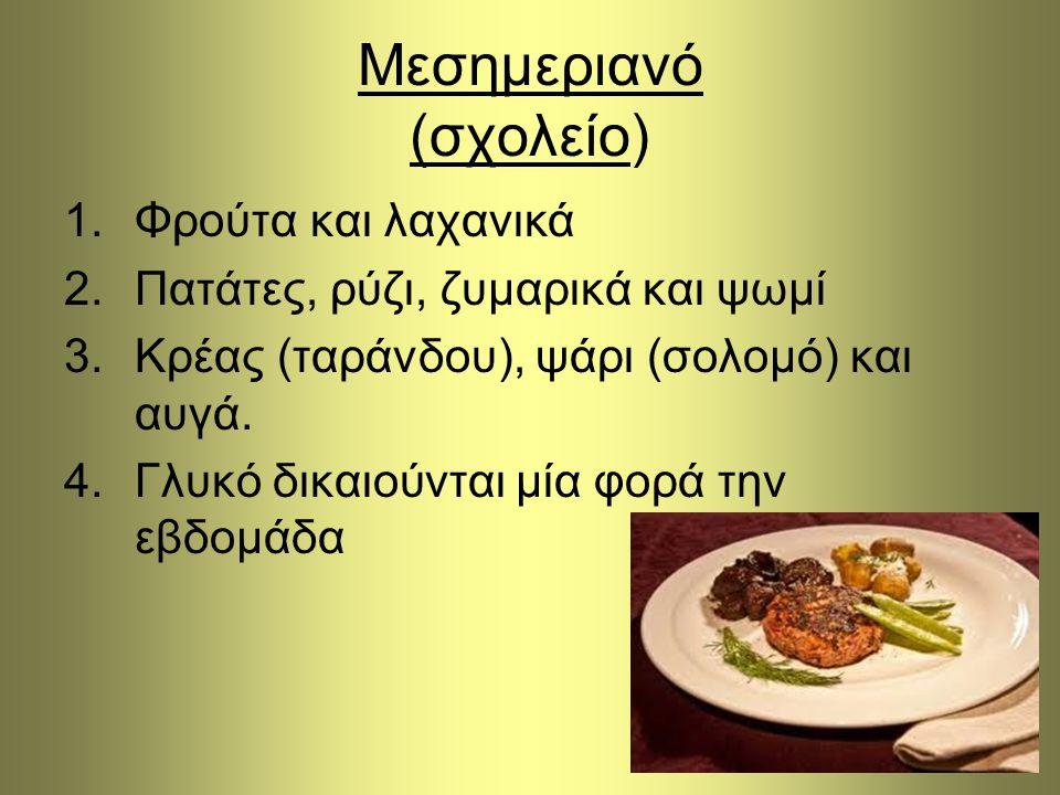 Μεσημεριανό (σχολείο) 1.Φρούτα και λαχανικά 2.Πατάτες, ρύζι, ζυμαρικά και ψωμί 3.Κρέας (ταράνδου), ψάρι (σολομό) και αυγά. 4.Γλυκό δικαιούνται μία φορ