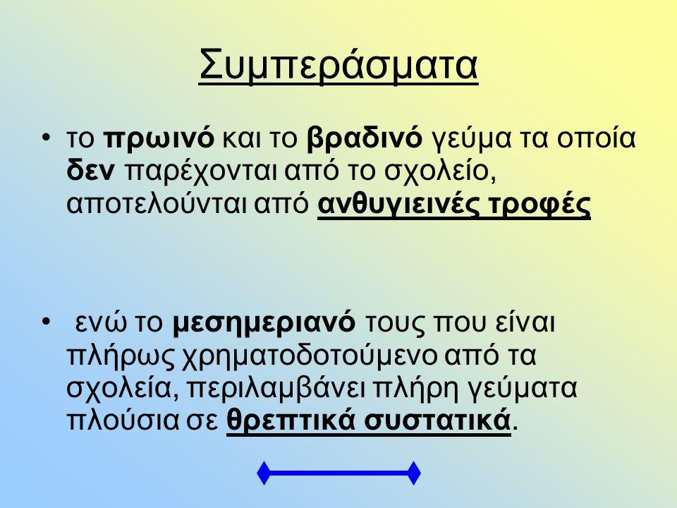 ΚΛΙΜΑ: Μεσογειακό ΚΛΙΜΑ: Μεσογειακό ΠΟΛΙΤΕΥΜΑ: ΠΟΛΙΤΕΥΜΑ: Προεδρευόμενη Κοινοβουλευτική Δημοκρατία.