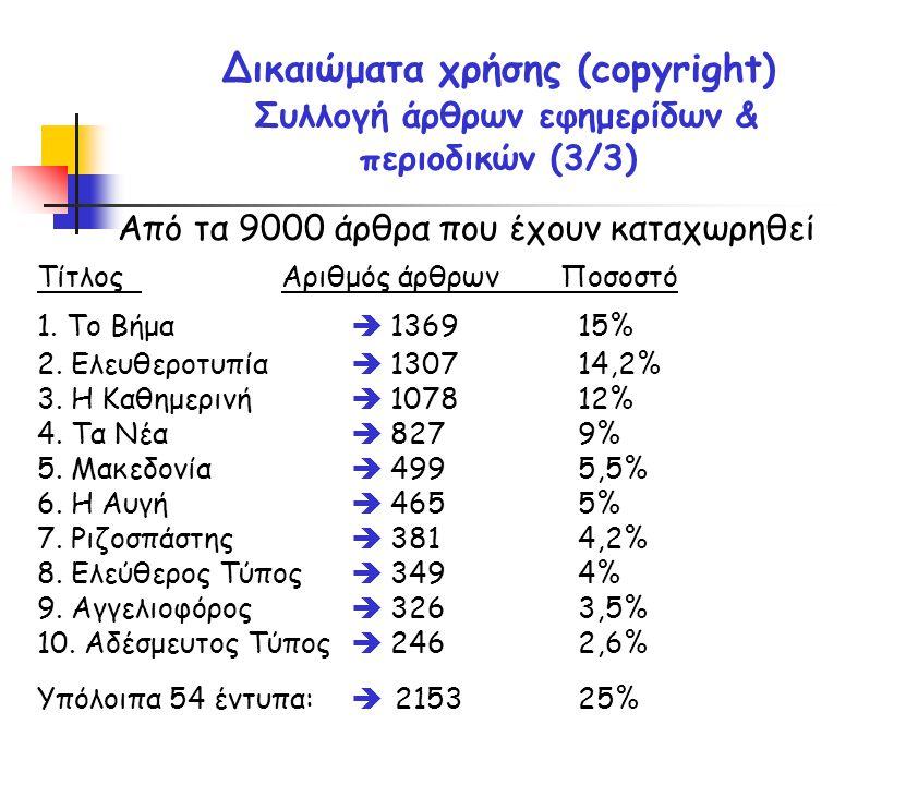 Από τα 9000 άρθρα που έχουν καταχωρηθεί Τίτλος Αριθμός άρθρων Ποσοστό 1.