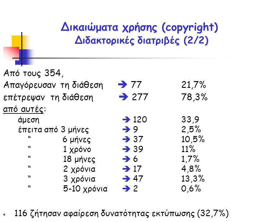 Από τους 354, Απαγόρευσαν τη διάθεση  77 21,7% επέτρεψαν τη διάθεση  277 78,3% από αυτές: άμεση  120 33,9 έπειτα από 3 μήνες  92,5% 6 μήνες  37 10,5% 1 χρόνο  3911% 18 μήνες  6 1,7% 2 χρόνια  17 4,8% 3 χρόνια  47 13,3% 5-10 χρόνια  2 0,6%  116 ζήτησαν αφαίρεση δυνατότητας εκτύπωσης (32,7%) Δικαιώματα χρήσης (copyright) Διδακτορικές διατριβές (2/2)