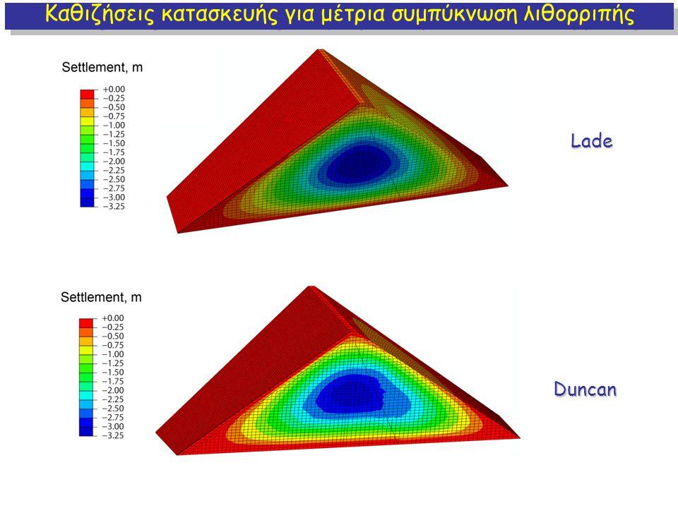 Προσομοίωμα Lade: αύξηση του μέτρου ελαστικότητας κατά την πλήρωση της λεκάνης Προσομοίωμα Lade: αύξηση του μέτρου ελαστικότητας κατά την πλήρωση της λεκάνης τέλος κατασκευής μετά την πλήρωση της λεκάνης Ε = Ε ur = ελαστικό μέτρο αποφόρτισης δύσκαμπτη ζώνη χαλίκων