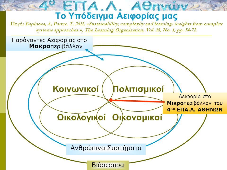 Πολιτισμικό μικροπεριβάλλον και δράσεις (3) 2011-2012  Μαθήτριες και μαθητές του 4 ου ΕΠΑ.Λ.