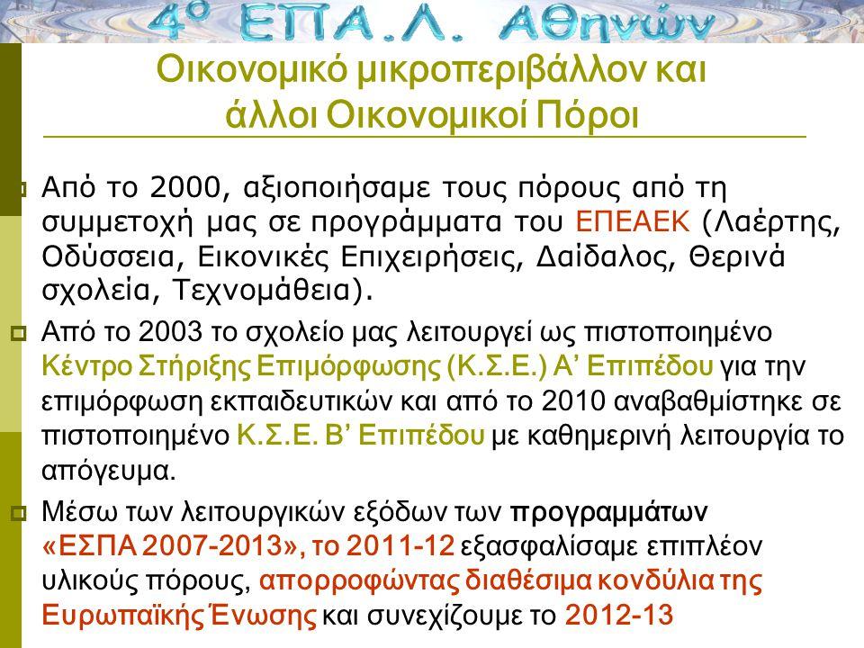 Οικονομικό μικροπεριβάλλον και άλλοι Οικονομικοί Πόροι  Από το 2000, αξιοποιήσαμε τους πόρους από τη συμμετοχή μας σε προγράμματα του ΕΠΕΑΕΚ (Λαέρτης, Οδύσσεια, Εικονικές Επιχειρήσεις, Δαίδαλος, Θερινά σχολεία, Τεχνομάθεια).