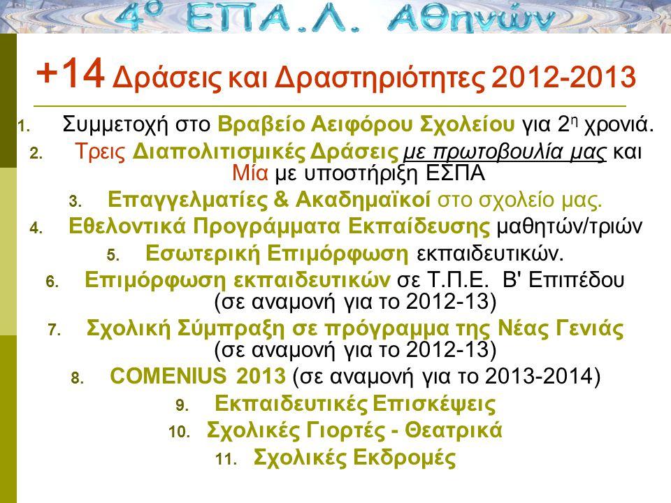 +14 Δράσεις και Δραστηριότητες 2012-2013 1. Συμμετοχή στο Βραβείο Αειφόρου Σχολείου για 2 η χρονιά.