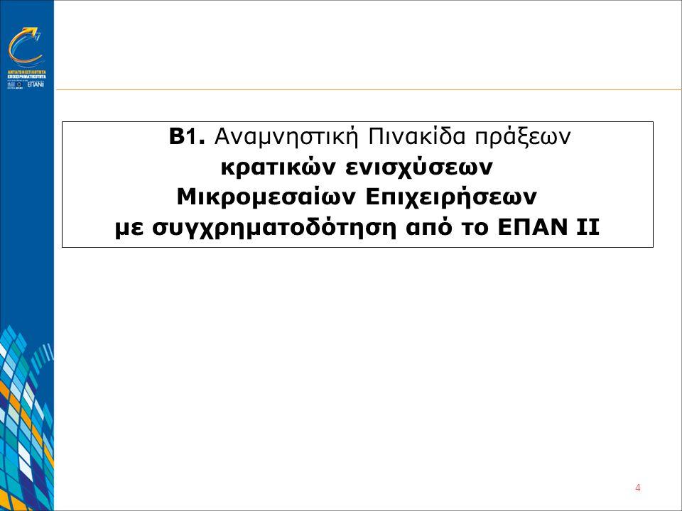 4 Β 1. Αναμνηστική Πινακίδα πράξεων κρατικών ενισχύσεων Μικρομεσαίων Επιχειρήσεων με συγχρηματοδότηση από το ΕΠΑΝ ΙΙ
