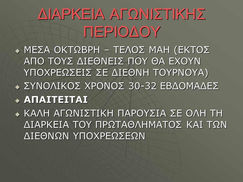 ΔΙΑΡΚΕΙΑ ΑΓΩΝΙΣΤΙΚΗΣ ΠΕΡΙΟΔΟΥ  ΜΕΣΑ ΟΚΤΩΒΡΗ – ΤΕΛΟΣ ΜΑΗ (ΕΚΤΟΣ ΑΠΟ ΤΟΥΣ ΔΙΕΘΝΕΙΣ ΠΟΥ ΘΑ ΕΧΟΥΝ ΥΠΟΧΡΕΩΣΕΙΣ ΣΕ ΔΙΕΘΝΗ ΤΟΥΡΝΟΥΑ)  ΣΥΝΟΛΙΚΟΣ ΧΡΟΝΟΣ 30-3