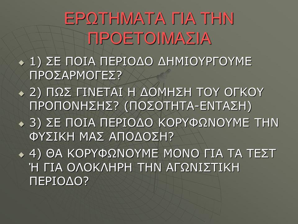 ΕΡΩΤΗΜΑΤΑ ΓΙΑ ΤΗΝ ΠΡΟΕΤΟΙΜΑΣΙΑ  1) ΣΕ ΠΟΙΑ ΠΕΡΙΟΔΟ ΔΗΜΙΟΥΡΓΟΥΜΕ ΠΡΟΣΑΡΜΟΓΕΣ?  2) ΠΩΣ ΓΙΝΕΤΑΙ Η ΔΟΜΗΣΗ ΤΟΥ ΟΓΚΟΥ ΠΡΟΠΟΝΗΣΗΣ? (ΠΟΣΟΤΗΤΑ-ΕΝΤΑΣΗ)  3) Σ