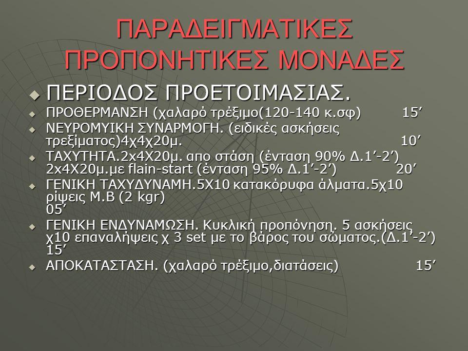 ΠΑΡΑΔΕΙΓΜΑΤΙΚΕΣ ΠΡΟΠΟΝΗΤΙΚΕΣ ΜΟΝΑΔΕΣ  ΠΕΡΙΟΔΟΣ ΠΡΟΕΤΟΙΜΑΣΙΑΣ.  ΠΡΟΘΕΡΜΑΝΣΗ (χαλαρό τρέξιμο(120-140 κ.σφ) 15'  ΝΕΥΡΟΜΥΙΚΗ ΣΥΝΑΡΜΟΓΗ. (ειδικές ασκήσε