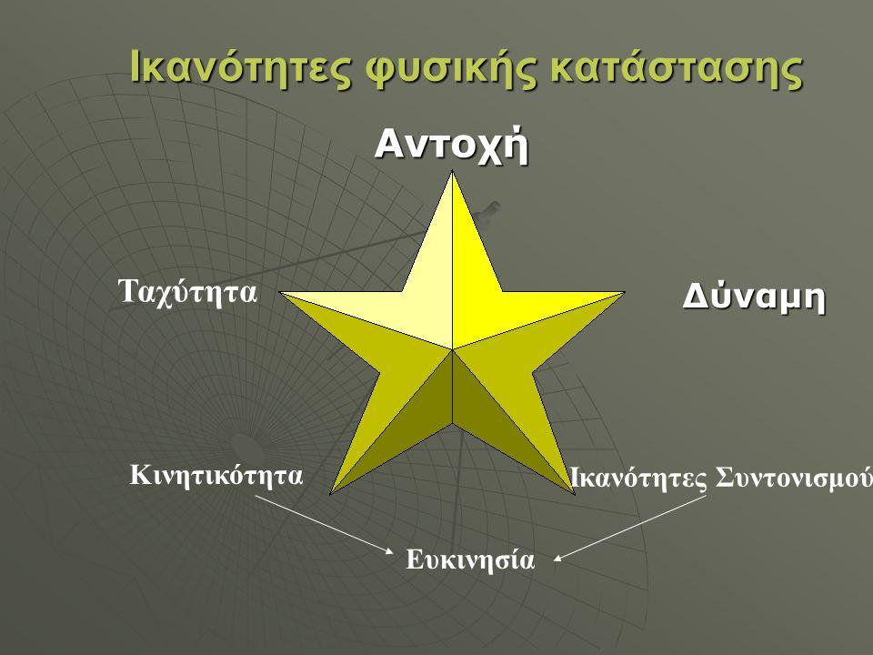 ΔΙΑΡΚΕΙΑ ΑΓΩΝΙΣΤΙΚΗΣ ΠΕΡΙΟΔΟΥ  ΜΕΣΑ ΟΚΤΩΒΡΗ – ΤΕΛΟΣ ΜΑΗ (ΕΚΤΟΣ ΑΠΟ ΤΟΥΣ ΔΙΕΘΝΕΙΣ ΠΟΥ ΘΑ ΕΧΟΥΝ ΥΠΟΧΡΕΩΣΕΙΣ ΣΕ ΔΙΕΘΝΗ ΤΟΥΡΝΟΥΑ)  ΣΥΝΟΛΙΚΟΣ ΧΡΟΝΟΣ 30-32 ΕΒΔΟΜΑΔΕΣ  ΑΠΑΙΤΕΙΤΑΙ  ΚΑΛΗ ΑΓΩΝΙΣΤΙΚΗ ΠΑΡΟΥΣΙΑ ΣΕ ΟΛΗ ΤΗ ΔΙΑΡΚΕΙΑ ΤΟΥ ΠΡΩΤΑΘΛΗΜΑΤΟΣ ΚΑΙ ΤΩΝ ΔΙΕΘΝΩΝ ΥΠΟΧΡΕΩΣΕΩΝ