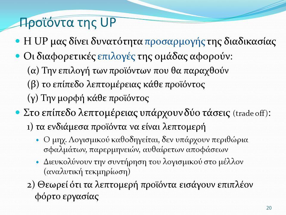 Προϊόντα της UP Η UP μας δίνει δυνατότητα προσαρμογής της διαδικασίας Οι διαφορετικές επιλογές της ομάδας αφορούν: (α) Την επιλογή των προϊόντων που θα παραχθούν (β) το επίπεδο λεπτομέρειας κάθε προϊόντος (γ) Την μορφή κάθε προϊόντος Στο επίπεδο λεπτομέρειας υπάρχουν δύο τάσεις (trade off) : 1) τα ενδιάμεσα προϊόντα να είναι λεπτομερή Ο μηχ.