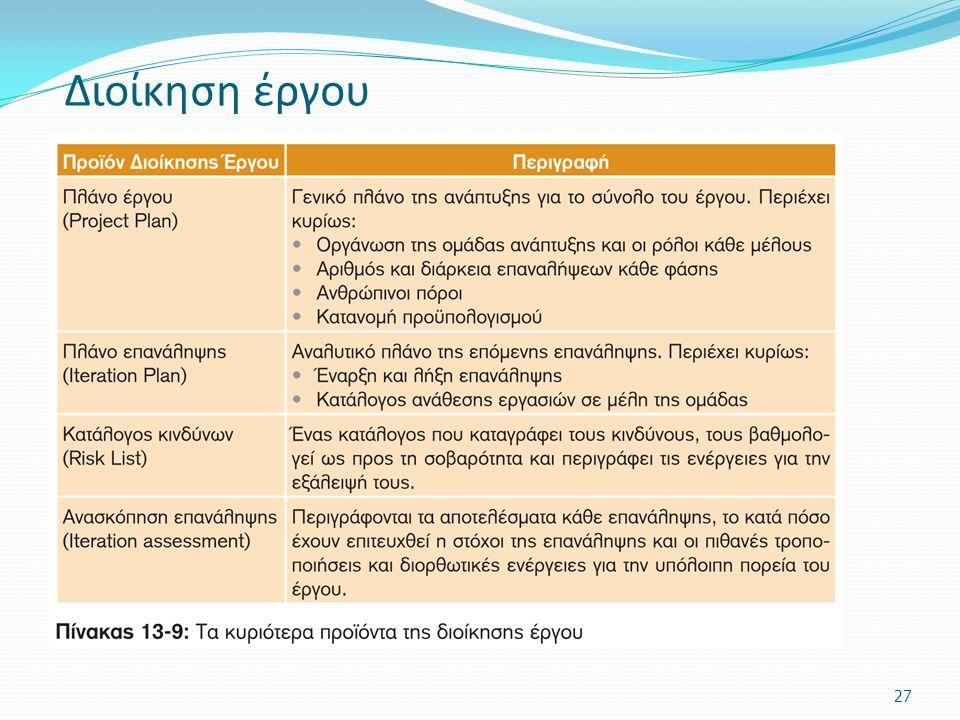 Διοίκηση έργου 27