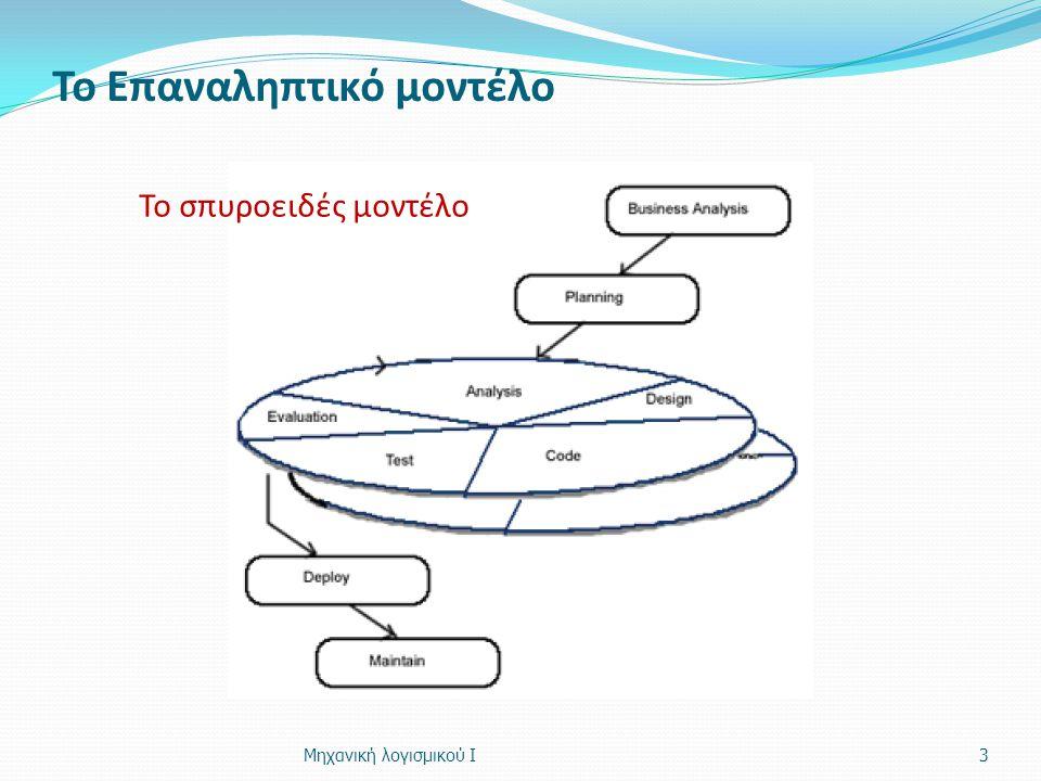 Το Επαναληπτικό μοντέλο 3Μηχανική λογισμικού Ι Το σπυροειδές μοντέλο