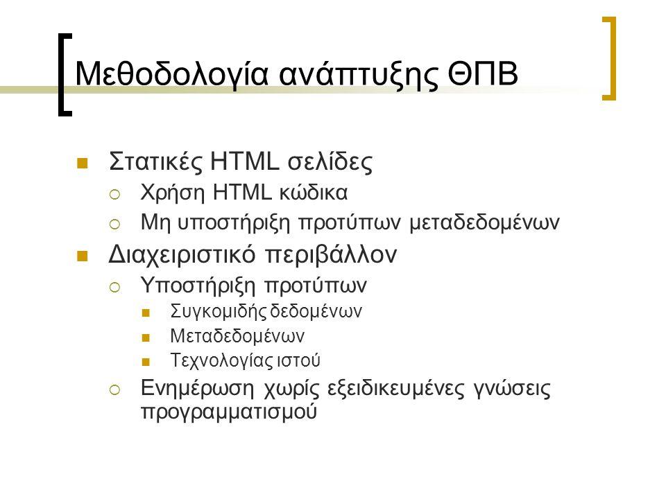 Μεθοδολογία ανάπτυξης ΘΠΒ Στατικές HTML σελίδες  Χρήση HTML κώδικα  Μη υποστήριξη προτύπων μεταδεδομένων Διαχειριστικό περιβάλλον  Υποστήριξη προτύπων Συγκομιδής δεδομένων Μεταδεδομένων Τεχνολογίας ιστού  Ενημέρωση χωρίς εξειδικευμένες γνώσεις προγραμματισμού
