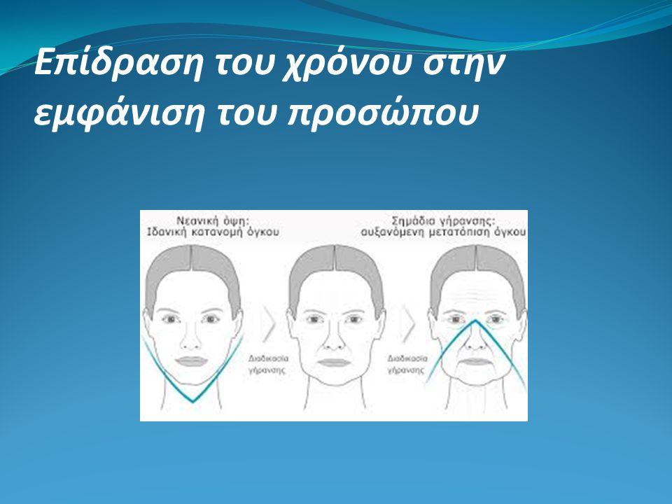 Αποτελέσματα θεραπείας Oralift Αισθητικά Οι ρυτίδες στα μάτια, στόμα και γενικότερα στο πρόσωπο μειώνονται.