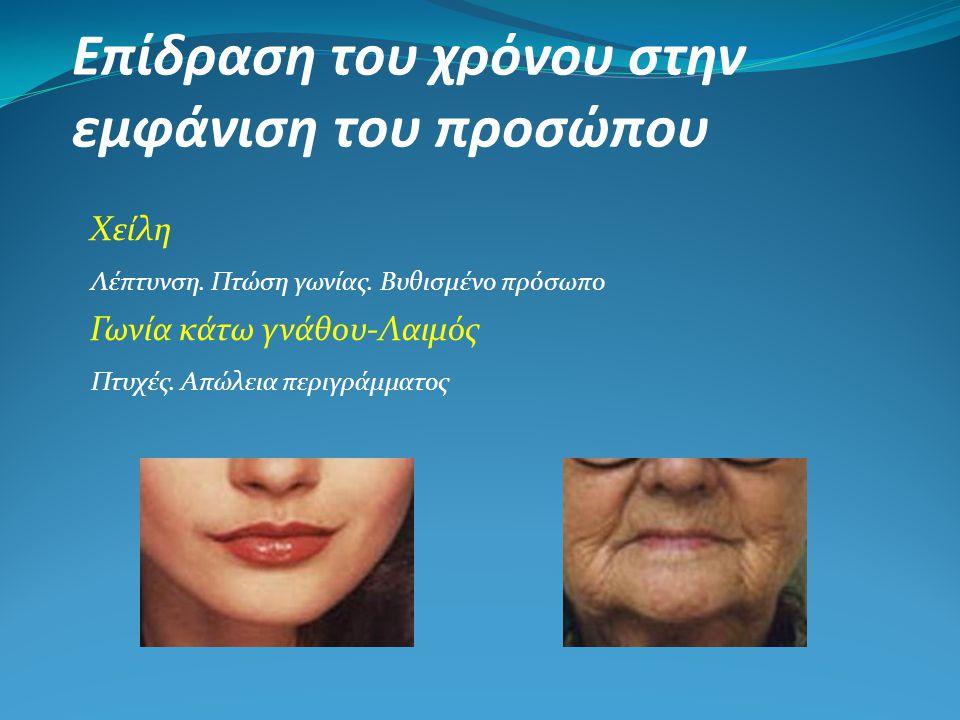 Επίδραση του χρόνου στην εμφάνιση του προσώπου Χείλη Λέπτυνση. Πτώση γωνίας. Βυθισμένο πρόσωπο Γωνία κάτω γνάθου-Λαιμός Πτυχές. Απώλεια περιγράμματος