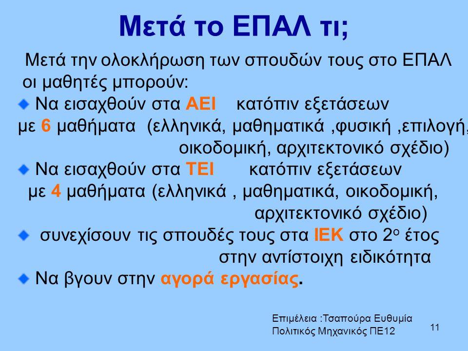 11 Μετά το ΕΠΑΛ τι; Μετά την ολοκλήρωση των σπουδών τους στο ΕΠΑΛ οι μαθητές μπορούν: Να εισαχθούν στα ΑΕΙ κατόπιν εξετάσεων με 6 μαθήματα (ελληνικά,