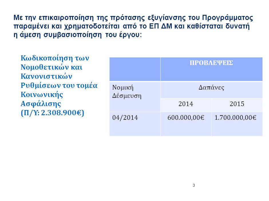 « Έργα υποστήριξης μεταρρυθμίσεων που αποτελούν άμεσες προτεραιότητες, συνάδουν με τη στοχοθεσία του νέου ΕΣΠΑ» και για τα οποία έχει προταθεί στο Υπουργείο Ανάπτυξης η ένταξή τους σε προχρηματοδοτούμενη ΣΑΕ: Κωδικοποίηση της Δασικής Νομοθεσίας (Π/Υ: 1.545.000€) Κωδικοποίηση Τουριστικής Νομοθεσίας (Π/Υ: 545.513€) 4 «Έργα ώριμα προς υλοποίηση, τα οποία δύνανται λόγω της στοχοθεσίας τους να χρηματοδοτηθούν από προγράμματα του νέου ΕΣΠΑ» και τίθεται σε διαδικασία ανάκλησης ένταξης: Κωδικοποίηση της Νομοθεσίας του Υπουργείου Προστασίας του Πολίτη (Π/Υ: 2.727.321€ ) Κωδικοποίηση Διατάξεων για τη Δημόσια Υγεία (Π/Υ:620.000€) Κωδικοποίηση των νομοθετικών και κανονιστικών ρυθμίσεων του τομέα Υγείας (Π/Υ:780.000€) Κωδικοποίηση της νομοθετικής και κανονιστικής ύλης που αφορά στο ΑΣΕΠ και την εφαρμογή αξιοποίησής της, για τις ανάγκες αυτού και των πολιτών (Π/Υ: 454.485€) Σύμφωνα με την ισχύουσα πρόταση εξυγίανσης του ΕΠΔΜ τα ενταγμένα έργα της Πρόσκλησης Νο 1 κατατάσσονται στις εξής κατηγορίες: