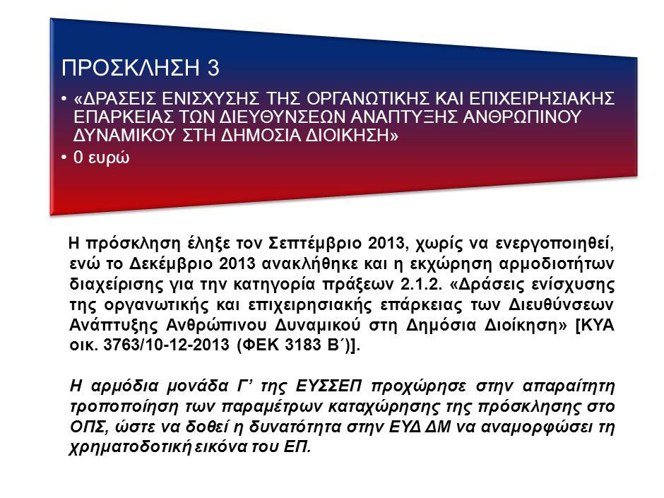 ΕΛΕΓΧΟΣ ΤΗΣ ΕΥΣΣΕΠ/ΕΦΔ ΑΠΟ ΕΔΕΛ Διενεργήθηκε έλεγχος συστήματος και δειγματοληπτικός έλεγχος υλοποιημένων πράξεων από την Επιτροπή Δημοσιονομικού Ελέγχου στο διάστημα από 4 έως και 8-11-2013.