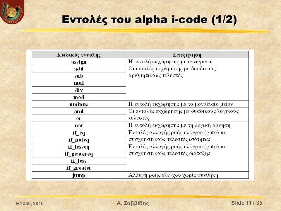 HY340, 2010 Α. Σαββίδης Εντολές του alpha i-code (1/2) Slide 11 / 35