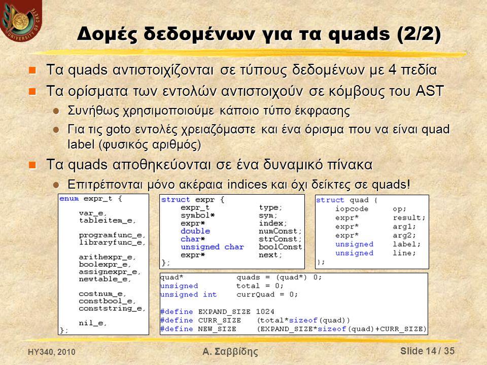 Δομές δεδομένων για τα quads (2/2) Τα quads αντιστοιχίζονται σε τύπους δεδομένων με 4 πεδία Τα quads αντιστοιχίζονται σε τύπους δεδομένων με 4 πεδία Τ