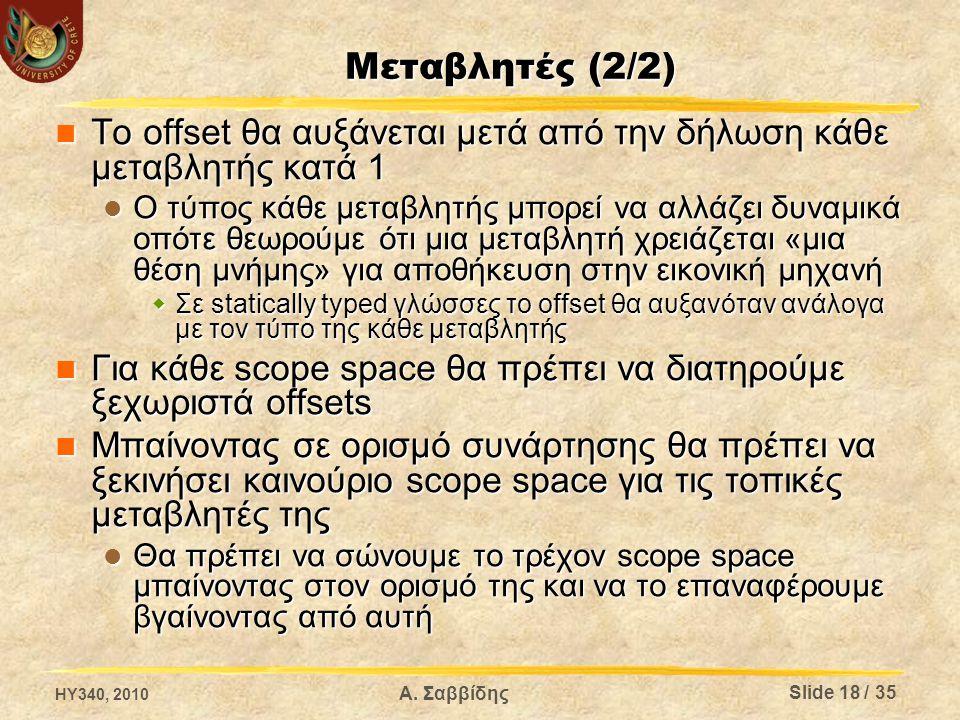 Μεταβλητές (2/2) Το offset θα αυξάνεται μετά από την δήλωση κάθε μεταβλητής κατά 1 Το offset θα αυξάνεται μετά από την δήλωση κάθε μεταβλητής κατά 1 Ο