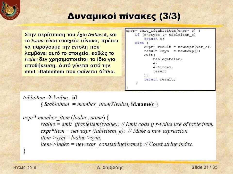 Δυναμικοί πίνακες (3/3) HY340, 2010 Α. Σαββίδης Στην περίπτωση του έχω lvalue.id, και το lvalue είναι στοιχείο πίνακα, πρέπει να παράγουμε την εντολή