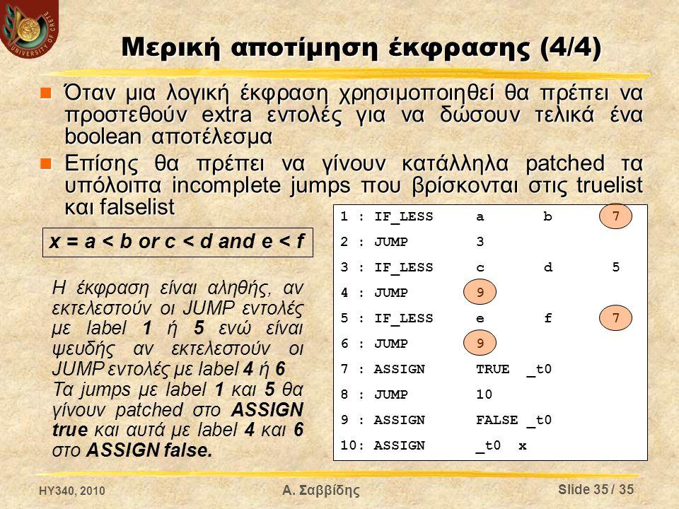 Μερική αποτίμηση έκφρασης (4/4) Όταν μια λογική έκφραση χρησιμοποιηθεί θα πρέπει να προστεθούν extra εντολές για να δώσουν τελικά ένα boolean αποτέλεσ