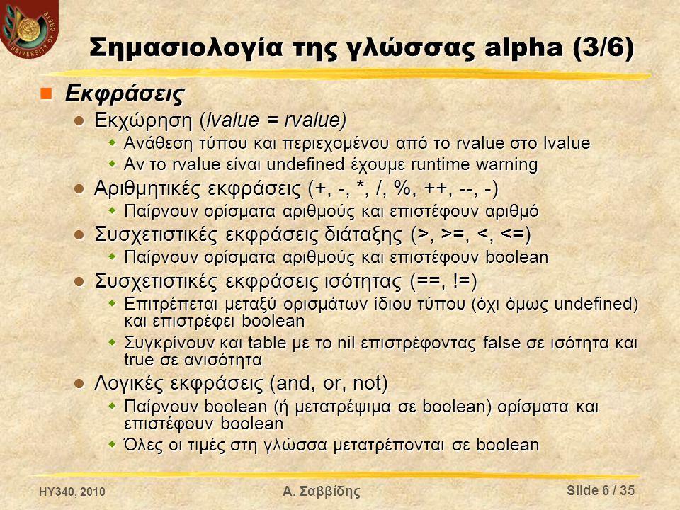Σημασιολογία της γλώσσας alpha (3/6) Εκφράσεις Εκφράσεις Εκχώρηση (lvalue = rvalue) Εκχώρηση (lvalue = rvalue)  Ανάθεση τύπου και περιεχομένου από το