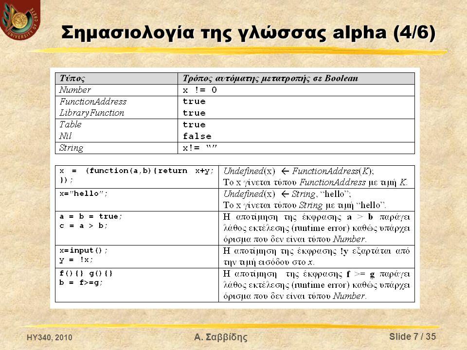 HY340, 2010 Α. Σαββίδης Σημασιολογία της γλώσσας alpha (4/6) Slide 7 / 35