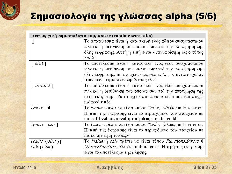 HY340, 2010 Α. Σαββίδης Σημασιολογία της γλώσσας alpha (5/6) Slide 8 / 35