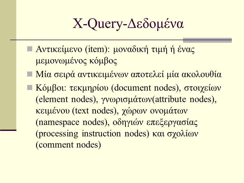 X-Query-Δεδομένα Αντικείμενο (item): μοναδική τιμή ή ένας μεμονωμένος κόμβος Μία σειρά αντικειμένων αποτελεί μία ακολουθία Κόμβοι: τεκμηρίου (document