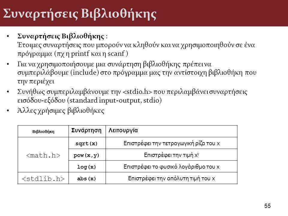 Συναρτήσεις Βιβλιοθήκης Συναρτήσεις Βιβλιοθήκης : Έτοιμες συναρτήσεις που μπορούν να κληθούν και να χρησιμοποιηθούν σε ένα πρόγραμμα (πχ η printf και η scanf ) Για να χρησιμοποιήσουμε μια συνάρτηση βιβλιοθήκης πρέπει να συμπεριλάβουμε (include) στο πρόγραμμα μας την αντίστοιχη βιβλιοθήκη που την περιέχει Συνήθως συμπεριλαμβάνουμε την που περιλαμβάνει συναρτήσεις εισόδου-εξόδου (standard input-output, stdio) Άλλες χρήσιμες βιβλιοθήκες 55 Βιβλιοθήκη ΣυνάρτησηΛειτουργία sqrt(x) Επιστρέφει την τετραγωγική ρίζα του x pow(x,y) Επιστρέφει την τιμή x y log(x) Επιστρέφει το φυσικό λογάριθμο του x abs(x) Επιστρέφει την απόλυτη τιμή του x