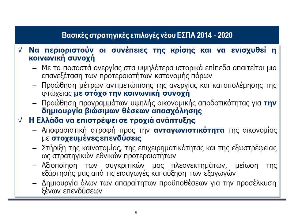 Βασικές στρατηγικές επιλογές νέου ΕΣΠΑ 2014 - 2020  Να περιοριστούν οι συνέπειες της κρίσης και να ενισχυθεί η κοινωνική συνοχή – Με τα ποσοστά ανεργίας στα υψηλότερα ιστορικά επίπεδα απαιτείται μια επανεξέταση των προτεραιοτήτων κατανομής πόρων – Προώθηση μέτρων αντιμετώπισης της ανεργίας και καταπολέμησης της φτώχειας με στόχο την κοινωνική συνοχή – Προώθηση προγραμμάτων υψηλής οικονομικής αποδοτικότητας για την δημιουργία βιώσιμων θέσεων απασχόλησης  Η Ελλάδα να επιστρέψει σε τροχιά ανάπτυξης – Αποφασιστική στροφή προς την ανταγωνιστικότητα της οικονομίας με στοχευμένες επενδύσεις – Στήριξη της καινοτομίας, της επιχειρηματικότητας και της εξωστρέφειας ως στρατηγικών εθνικών προτεραιοτήτων – Αξιοποίηση των συγκριτικών μας πλεονεκτημάτων, μείωση της εξάρτησής μας από τις εισαγωγές και αύξηση των εξαγωγών – Δημιουργία όλων των απαραίτητων προϋποθέσεων για την προσέλκυση ξένων επενδύσεων  Να περιοριστούν οι συνέπειες της κρίσης και να ενισχυθεί η κοινωνική συνοχή – Με τα ποσοστά ανεργίας στα υψηλότερα ιστορικά επίπεδα απαιτείται μια επανεξέταση των προτεραιοτήτων κατανομής πόρων – Προώθηση μέτρων αντιμετώπισης της ανεργίας και καταπολέμησης της φτώχειας με στόχο την κοινωνική συνοχή – Προώθηση προγραμμάτων υψηλής οικονομικής αποδοτικότητας για την δημιουργία βιώσιμων θέσεων απασχόλησης  Η Ελλάδα να επιστρέψει σε τροχιά ανάπτυξης – Αποφασιστική στροφή προς την ανταγωνιστικότητα της οικονομίας με στοχευμένες επενδύσεις – Στήριξη της καινοτομίας, της επιχειρηματικότητας και της εξωστρέφειας ως στρατηγικών εθνικών προτεραιοτήτων – Αξιοποίηση των συγκριτικών μας πλεονεκτημάτων, μείωση της εξάρτησής μας από τις εισαγωγές και αύξηση των εξαγωγών – Δημιουργία όλων των απαραίτητων προϋποθέσεων για την προσέλκυση ξένων επενδύσεων 5
