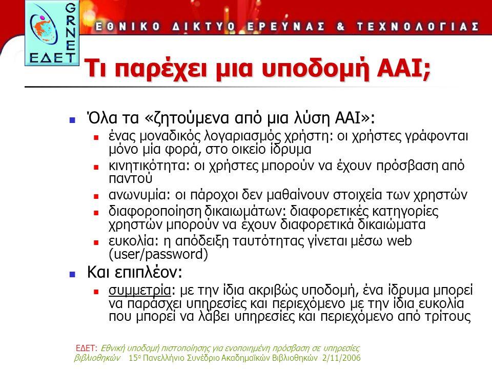 ΕΔΕΤ: Εθνική υποδομή πιστοποίησης για ενοποιημένη πρόσβαση σε υπηρεσίες βιβλιοθηκών 15 ο Πανελλήνιο Συνέδριο Ακαδημαϊκών Βιβλιοθηκών 2/11/2006 Τι παρέχει μια υποδομή AAI; Όλα τα «ζητούμενα από μια λύση AAI»: ένας μοναδικός λογαριασμός χρήστη: οι χρήστες γράφονται μόνο μία φορά, στο οικείο ίδρυμα κινητικότητα: οι χρήστες μπορούν να έχουν πρόσβαση από παντού ανωνυμία: οι πάροχοι δεν μαθαίνουν στοιχεία των χρηστών διαφοροποίηση δικαιωμάτων: διαφορετικές κατηγορίες χρηστών μπορούν να έχουν διαφορετικά δικαιώματα ευκολία: η απόδειξη ταυτότητας γίνεται μέσω web (user/password) Και επιπλέον: συμμετρία: με την ίδια ακριβώς υποδομή, ένα ίδρυμα μπορεί να παράσχει υπηρεσίες και περιεχόμενο με την ίδια ευκολία που μπορεί να λάβει υπηρεσίες και περιεχόμενο από τρίτους
