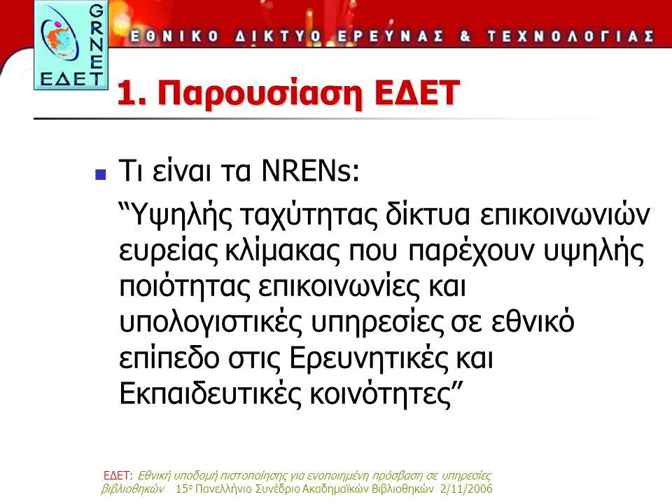 ΕΔΕΤ: Εθνική υποδομή πιστοποίησης για ενοποιημένη πρόσβαση σε υπηρεσίες βιβλιοθηκών 15 ο Πανελλήνιο Συνέδριο Ακαδημαϊκών Βιβλιοθηκών 2/11/2006 1. Παρο