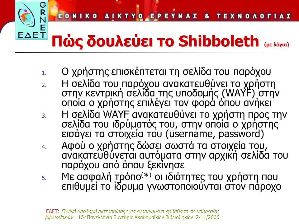 ΕΔΕΤ: Εθνική υποδομή πιστοποίησης για ενοποιημένη πρόσβαση σε υπηρεσίες βιβλιοθηκών 15 ο Πανελλήνιο Συνέδριο Ακαδημαϊκών Βιβλιοθηκών 2/11/2006 Πώς δουλεύει το Shibboleth (με λόγια) 1.