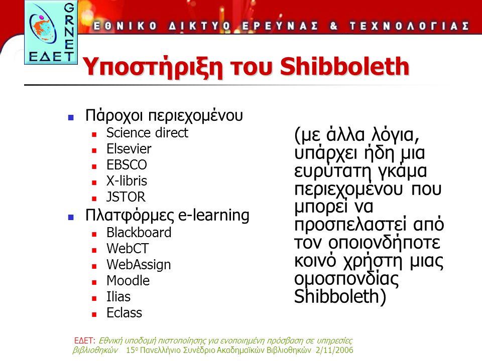 ΕΔΕΤ: Εθνική υποδομή πιστοποίησης για ενοποιημένη πρόσβαση σε υπηρεσίες βιβλιοθηκών 15 ο Πανελλήνιο Συνέδριο Ακαδημαϊκών Βιβλιοθηκών 2/11/2006 Υποστήριξη του Shibboleth Πάροχοι περιεχομένου Science direct Elsevier EBSCO X-libris JSTOR Πλατφόρμες e-learning Blackboard WebCT WebAssign Moodle Ilias Eclass (με άλλα λόγια, υπάρχει ήδη μια ευρύτατη γκάμα περιεχομένου που μπορεί να προσπελαστεί από τον οποιονδήποτε κοινό χρήστη μιας ομοσπονδίας Shibboleth)