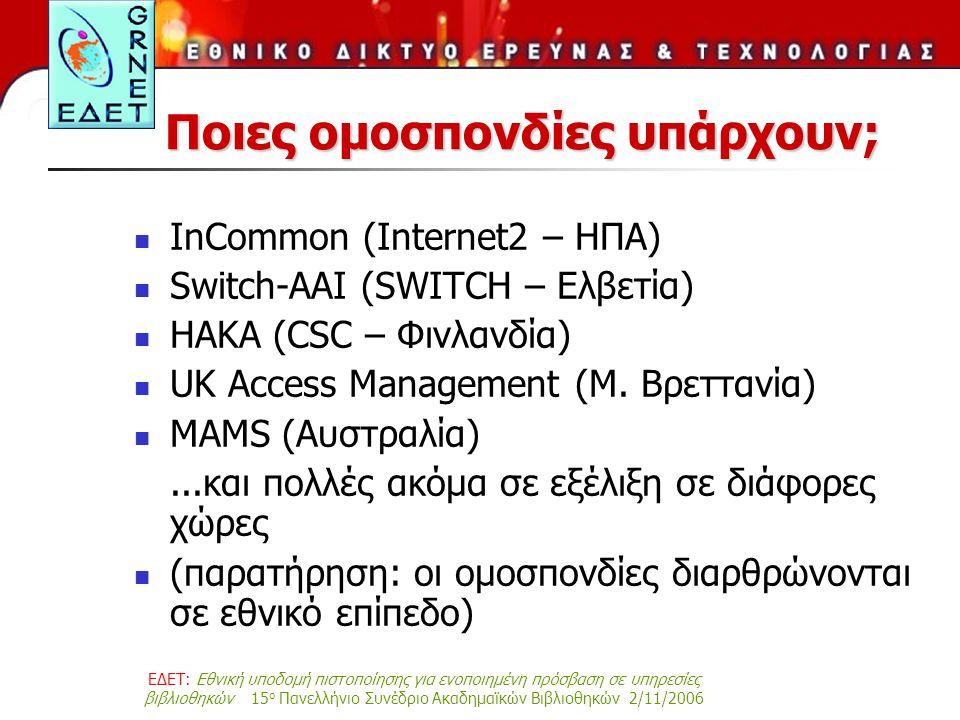 ΕΔΕΤ: Εθνική υποδομή πιστοποίησης για ενοποιημένη πρόσβαση σε υπηρεσίες βιβλιοθηκών 15 ο Πανελλήνιο Συνέδριο Ακαδημαϊκών Βιβλιοθηκών 2/11/2006 Ποιες ομοσπονδίες υπάρχουν; InCommon (Internet2 – ΗΠΑ) Switch-AAI (SWITCH – Ελβετία) HAKA (CSC – Φινλανδία) UK Access Management (Μ.