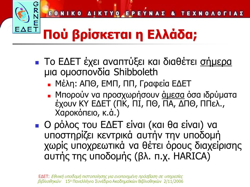 ΕΔΕΤ: Εθνική υποδομή πιστοποίησης για ενοποιημένη πρόσβαση σε υπηρεσίες βιβλιοθηκών 15 ο Πανελλήνιο Συνέδριο Ακαδημαϊκών Βιβλιοθηκών 2/11/2006 Πού βρίσκεται η Ελλάδα; Το ΕΔΕΤ έχει αναπτύξει και διαθέτει σήμερα μια ομοσπονδία Shibboleth Μέλη: ΑΠΘ, ΕΜΠ, ΠΠ, Γραφεία ΕΔΕΤ Μπορούν να προσχωρήσουν άμεσα όσα ιδρύματα έχουν ΚΥ ΕΔΕΤ (ΠΚ, ΠΙ, ΠΘ, ΠΑ, ΔΠΘ, ΠΠελ., Χαροκόπειο, κ.ά.) Ο ρόλος του ΕΔΕΤ είναι (και θα είναι) να υποστηρίζει κεντρικά αυτήν την υποδομή χωρίς υποχρεωτικά να θέτει όρους διαχείρισης αυτής της υποδομής (βλ.