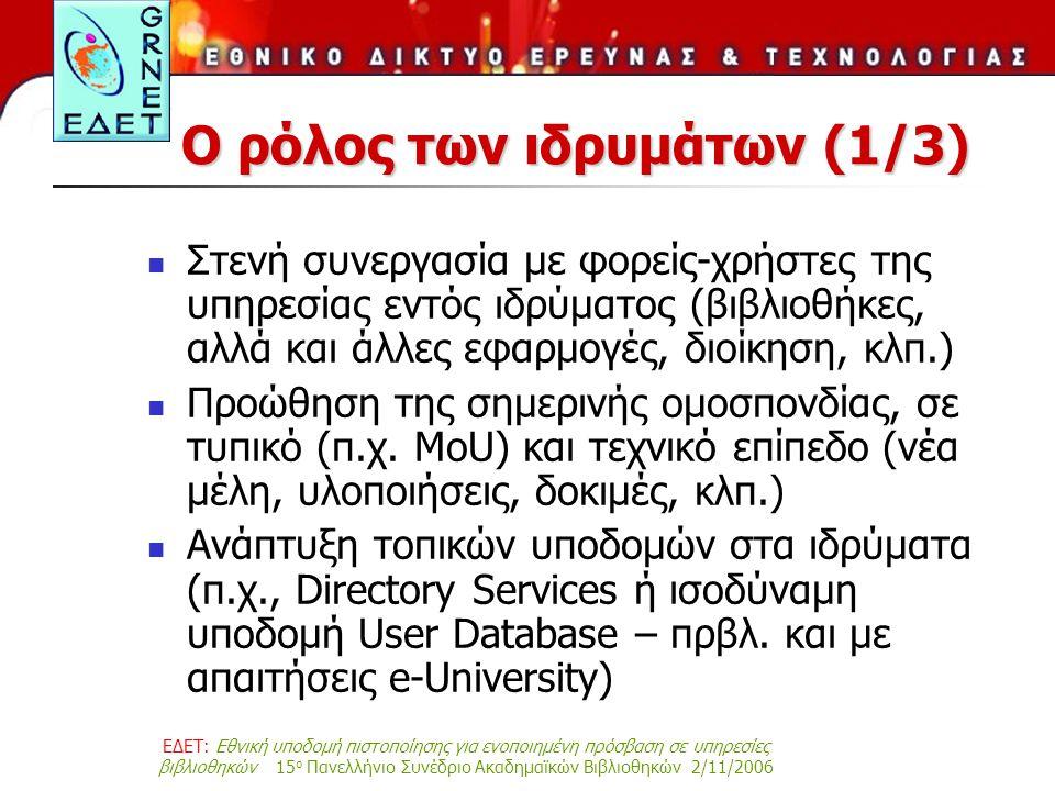 ΕΔΕΤ: Εθνική υποδομή πιστοποίησης για ενοποιημένη πρόσβαση σε υπηρεσίες βιβλιοθηκών 15 ο Πανελλήνιο Συνέδριο Ακαδημαϊκών Βιβλιοθηκών 2/11/2006 Ο ρόλος των ιδρυμάτων (1/3) Στενή συνεργασία με φορείς-χρήστες της υπηρεσίας εντός ιδρύματος (βιβλιοθήκες, αλλά και άλλες εφαρμογές, διοίκηση, κλπ.) Προώθηση της σημερινής ομοσπονδίας, σε τυπικό (π.χ.