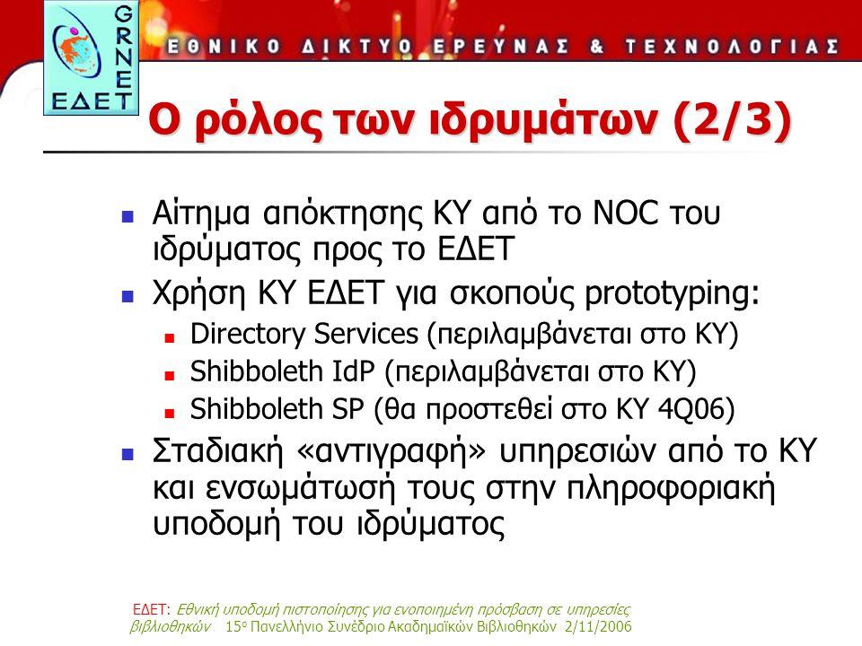 ΕΔΕΤ: Εθνική υποδομή πιστοποίησης για ενοποιημένη πρόσβαση σε υπηρεσίες βιβλιοθηκών 15 ο Πανελλήνιο Συνέδριο Ακαδημαϊκών Βιβλιοθηκών 2/11/2006 Ο ρόλος των ιδρυμάτων (2/3) Αίτημα απόκτησης ΚΥ από το NOC του ιδρύματος προς το ΕΔΕΤ Χρήση ΚΥ ΕΔΕΤ για σκοπούς prototyping: Directory Services (περιλαμβάνεται στο ΚΥ) Shibboleth IdP (περιλαμβάνεται στο ΚΥ) Shibboleth SP (θα προστεθεί στο ΚΥ 4Q06) Σταδιακή «αντιγραφή» υπηρεσιών από το ΚΥ και ενσωμάτωσή τους στην πληροφοριακή υποδομή του ιδρύματος