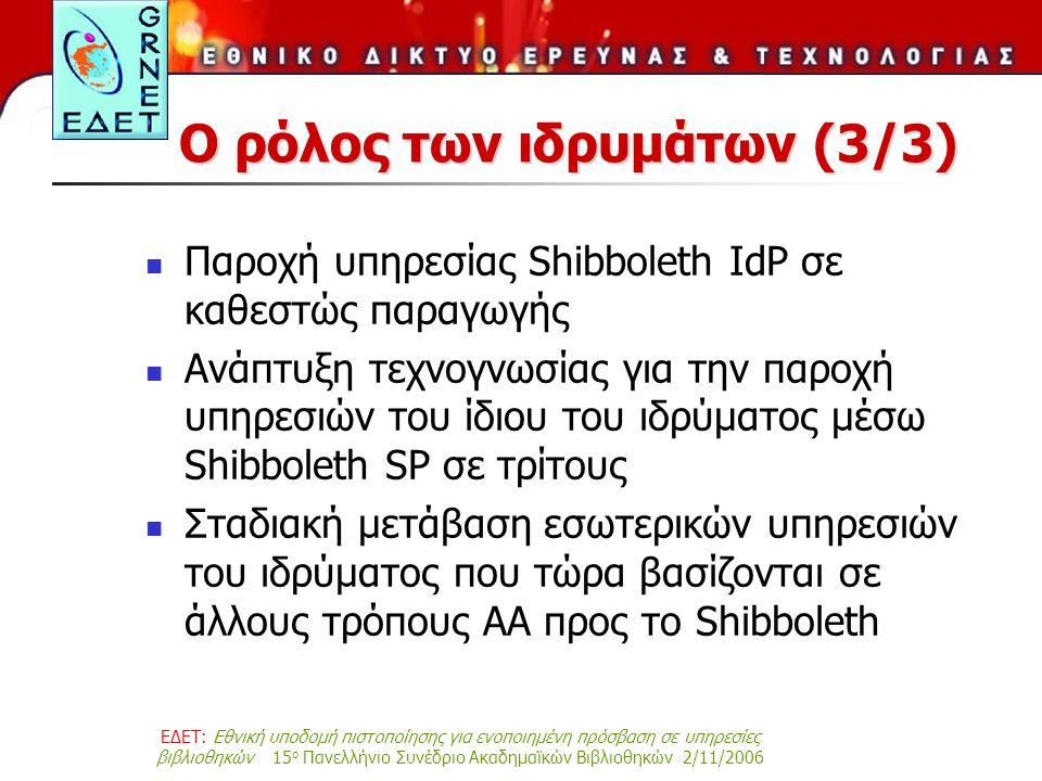 ΕΔΕΤ: Εθνική υποδομή πιστοποίησης για ενοποιημένη πρόσβαση σε υπηρεσίες βιβλιοθηκών 15 ο Πανελλήνιο Συνέδριο Ακαδημαϊκών Βιβλιοθηκών 2/11/2006 Ο ρόλος των ιδρυμάτων (3/3) Παροχή υπηρεσίας Shibboleth IdP σε καθεστώς παραγωγής Ανάπτυξη τεχνογνωσίας για την παροχή υπηρεσιών του ίδιου του ιδρύματος μέσω Shibboleth SP σε τρίτους Σταδιακή μετάβαση εσωτερικών υπηρεσιών του ιδρύματος που τώρα βασίζονται σε άλλους τρόπους AA προς το Shibboleth