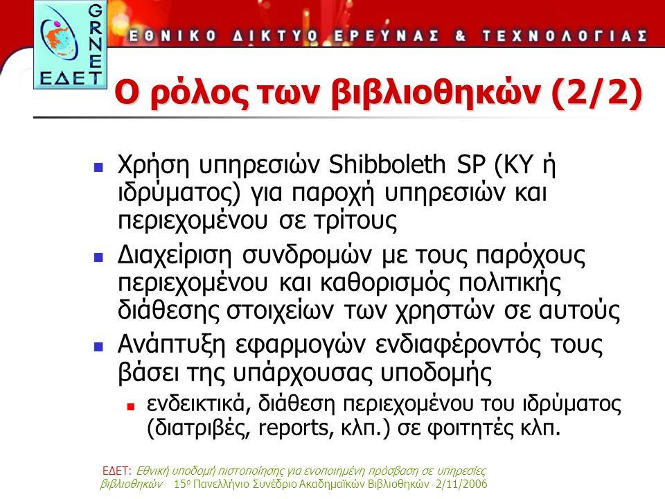 ΕΔΕΤ: Εθνική υποδομή πιστοποίησης για ενοποιημένη πρόσβαση σε υπηρεσίες βιβλιοθηκών 15 ο Πανελλήνιο Συνέδριο Ακαδημαϊκών Βιβλιοθηκών 2/11/2006 Ο ρόλος των βιβλιοθηκών (2/2) Χρήση υπηρεσιών Shibboleth SP (ΚΥ ή ιδρύματος) για παροχή υπηρεσιών και περιεχομένου σε τρίτους Διαχείριση συνδρομών με τους παρόχους περιεχομένου και καθορισμός πολιτικής διάθεσης στοιχείων των χρηστών σε αυτούς Ανάπτυξη εφαρμογών ενδιαφέροντός τους βάσει της υπάρχουσας υποδομής ενδεικτικά, διάθεση περιεχομένου του ιδρύματος (διατριβές, reports, κλπ.) σε φοιτητές κλπ.