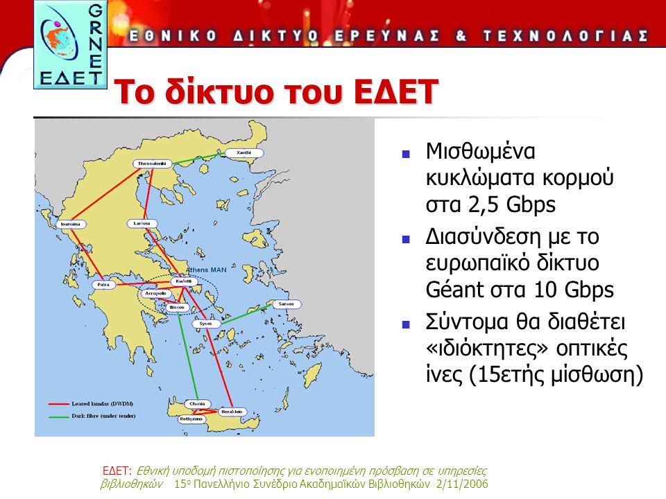 ΕΔΕΤ: Εθνική υποδομή πιστοποίησης για ενοποιημένη πρόσβαση σε υπηρεσίες βιβλιοθηκών 15 ο Πανελλήνιο Συνέδριο Ακαδημαϊκών Βιβλιοθηκών 2/11/2006 Το δίκτυο του ΕΔΕΤ Μισθωμένα κυκλώματα κορμού στα 2,5 Gbps Διασύνδεση με το ευρωπαϊκό δίκτυο Géant στα 10 Gbps Σύντομα θα διαθέτει «ιδιόκτητες» οπτικές ίνες (15ετής μίσθωση)
