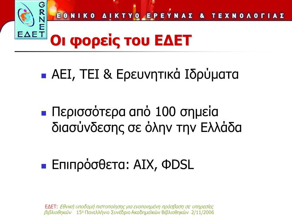 ΕΔΕΤ: Εθνική υποδομή πιστοποίησης για ενοποιημένη πρόσβαση σε υπηρεσίες βιβλιοθηκών 15 ο Πανελλήνιο Συνέδριο Ακαδημαϊκών Βιβλιοθηκών 2/11/2006 Οι φορείς του ΕΔΕΤ ΑΕΙ, ΤΕΙ & Ερευνητικά Ιδρύματα Περισσότερα από 100 σημεία διασύνδεσης σε όλην την Ελλάδα Επιπρόσθετα: AIX, ΦDSL