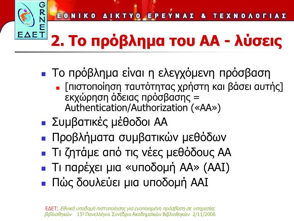 ΕΔΕΤ: Εθνική υποδομή πιστοποίησης για ενοποιημένη πρόσβαση σε υπηρεσίες βιβλιοθηκών 15 ο Πανελλήνιο Συνέδριο Ακαδημαϊκών Βιβλιοθηκών 2/11/2006 2.